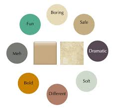 What color towels for beige bathroom Brown What Color To Chose For Your Bathroom When You Have Ugly Tile Decorating By Donna Intuitive Color Expert What Color To Chose For Your Bathroom When You Have Ugly Tile
