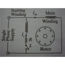 split phase motor wiring learn how single phase motors are made split phase arrangement