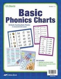 Abeka Phonics Chart 10 Details About Abeka Basic Phonics Charts Grades 1 3 New Edition