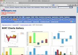 Birt Chart Engine Eclipse Birt Jmini Dev