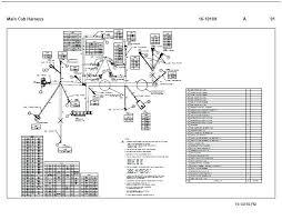 1999 mack truck wiring diagram wiring diagram fascinating 1999 mack fuse diagram wiring diagram centre 1999 mack truck wiring diagram