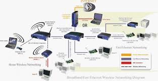 wired network diagram images via networkmaster altervista org