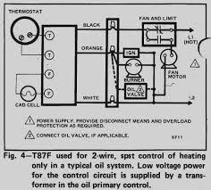 bryant ac wiring diagrams wiring diagram for you • bryant wiring diagrams wiring library rh 23 ayazagagrup org ac unit schematic diagram bryant ac unit wiring diagram