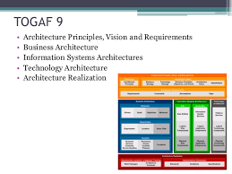 principles of architecture togaf 9 architecture principles