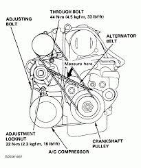 1998 honda civic engine diagram 1998 honda civic serpentine belt routing and timing belt diagrams