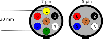 5 Pin Trailer Harness Diagram file aus type1 svg wikimedia commons perfect trailer wiring diagram 7 pin