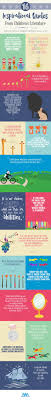 Quotes From Children\'s Books Unique 48 Infographics With The Best Quotes From Literature