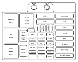 cadillac escalade mk1 (first generation; 1998 2000) fuse box 2000 dodge dakota fuse box layout at 2000 Dodge Dakota Fuse Box Diagram