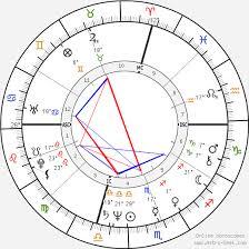 Jeff Goldblum Birth Chart Horoscope Date Of Birth Astro