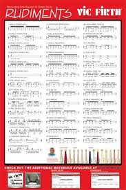 Drum Rudiment Poster In 2019 Music Theory Drum Sheet