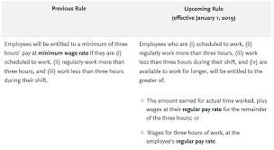 bill 148 changes to employee