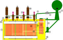 buchholz relay wikipedia Isolation Relay Wiring Diagram schematic diagram of a large oil filled power transformer the conservator tank, green, at right, is marked 3 and the buchholz relay is marked 5