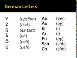 See more ideas about phonetic alphabet, alphabet and numbers phonetic alphabet numbers. Pronunciation Of German Letters And Numbers Youtube