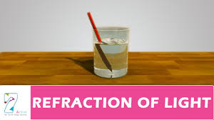Why Is Light Refracted Refraction Of Light