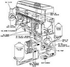 similiar hydrogen powered engine blueprint keywords car engine blueprints as well motorcycle basic engine diagram