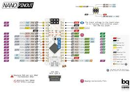 arduino nano pinout diagram arduino uno r3 datasheet pdf download at Arduino Uno Wiring Diagram