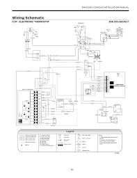 water furnace wiring wiring diagram site wiring schematic legend envision console installation manual old gas furnace wiring diagram water furnace wiring