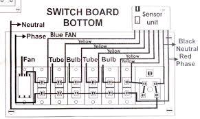 switchboard wiring diagram Switchboard Wiring Diagram electrical switchboard wiring pdf electrical download auto switchboard wiring diagram australia
