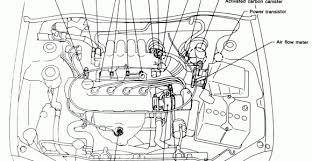 2001 nissan engine diagram nissan wiring diagrams instructions 2001 nissan quest engine diagram 2001 nissan engine diagram wiring diagrams instructions