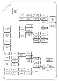 chevrolet captiva (2012 2015) fuse box diagram auto genius 2014 silverado fuse box diagram chevrolet captiva (2012 2015) fuse box diagram