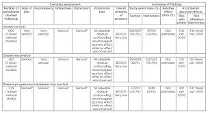 Arb Conversion Chart Does The Use Of Angiotensin Converting Enzyme Inhibitors Or
