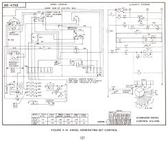 electrical wiring diagram for onan engine circuit wiring and Generator Onan Wiring Circuit Diagram at Onan Emerald Plus Wiring Diagram