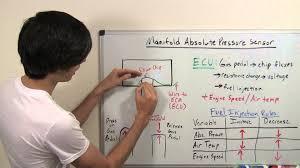 map sensor manifold absolute pressure explained
