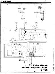tom 'oljeep' collins fsj wiring page 1980 Jeep Cj5 Wiring Diagram cherokee wagoneer j10 6 cyl 1980 jeep cj wiring diagram