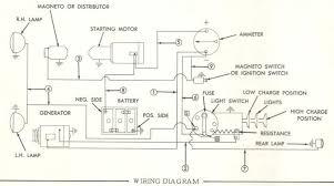 706 farmall tractor wiring diagram wiring diagram local wiring diagram for farmall 706 tractor wiring diagram sample 706 farmall tractor wiring diagram
