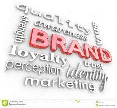 brand image brand marketing words awareness loyalty branding