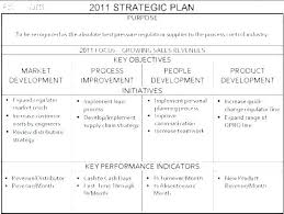 Improvement Plans Templates Demand Planning Excel Template Process Improvement Plan Template