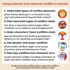 Everyday Use Character Chart Answers External And Internal Conflict Examples And Tips Now Novel