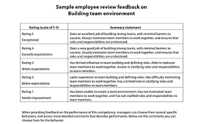 Review Examples For Employees Employee Review Building Team Writing Employee Evaluation Eclipse