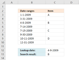 you are also required to have the lookup column in the first column in the cell reference you use in the vlookup function example the second argument in