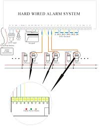 how to connect photobeam detector to alarm system technology news connection diagram for photo beam detector