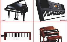 15 alat musik tradisional sumatera utara (lengkap). Contoh Alat Musik Electrophone Puspasari Cute766