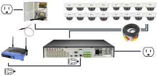 easy to install security camera systems power distribution boxes are complicated and have exposed wires you can use power plugs for each camera but that s gets cluttered and not have any