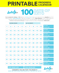 Keto Chart Printable Keto Fy Me Cut Carbs Not Flavor 100 Days Of Keto