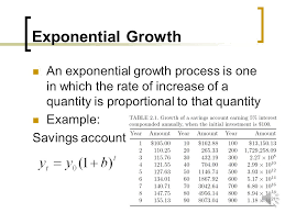 biology chapter 2 exponential decay and growth professor yasser m 3 textbook