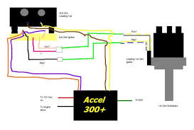 accel ignition wiring diagram wiring diagram harley accel single fire ignition wiring diagrams home