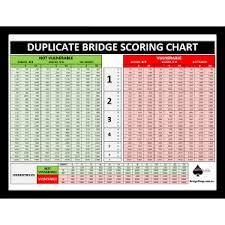 Contract Bridge Scoring Chart Buy The Best Duplicate Scorers Online At The Bridge Shop
