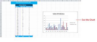 Final Chart Image Excel Exercise Klient Solutech