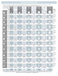 Diamond Mm Size Chart Round Round Diamond Sieve Chart Www Bedowntowndaytona Com