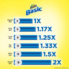 Bounty Roll Size Chart Bounty Basic Paper Towels 2 Select A Size Large Rolls Pack Of 12