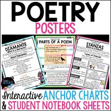 Types Of Poetry Anchor Chart Poetry Anchor Charts Worksheets Teaching Resources Tpt