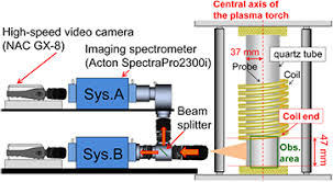 fundamental study of ti feedstock evaporation and the precursor figure 2