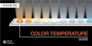 Led Color Temperature Chart Dlcs Guide To Led Lighting Color Temperature Omnify Lighting