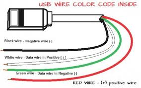 4 wire color code dolgular com thermostat wiring honeywell at 4 Wire Thermostat Wiring Color Code