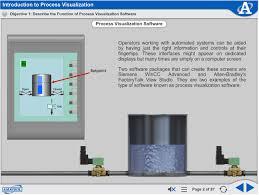 Multimedia Courseware Process Visualization Control 1