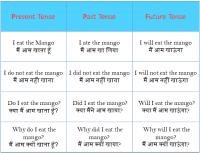 Translation Chart Hindi To English Fruit English And